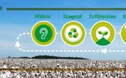Bastoncini cotonati biodegradabili: il mare è più bello plastic-free!